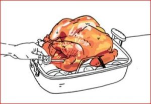 how to take a turkey's temp
